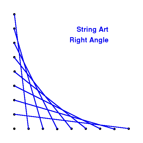 Curved Line Definition In Art : String art math
